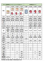 セメンテックスQQシリーズ <カチオン性SBR系超速硬ポリマーセメントモルタル>