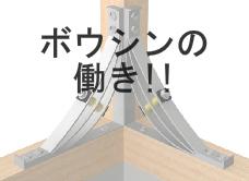 アバン設計の特許取得済み制震装置『BOSHIN』