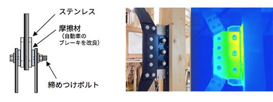 摩擦材を使用し、壁倍率5.0倍を取得したたオリジナル制震ダンパー