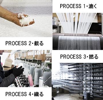 お部屋のイメージにピッタリの風流な和紙織物クロスシリーズ。