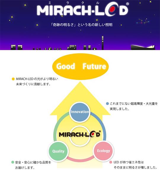 平成29年度省エネ大賞を受賞したLED照明「MIRACH-LED」