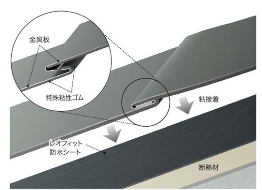 「屋根断熱」の常識を変える、究極の屋根断熱工法カタログ進呈中