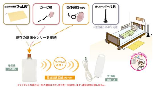 センサー製品の開発・製造・販売を行う「ホトロン」 製品紹介