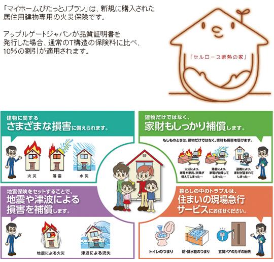 「セルロース断熱の家」は火災保険もグッとお得!! 製品紹介