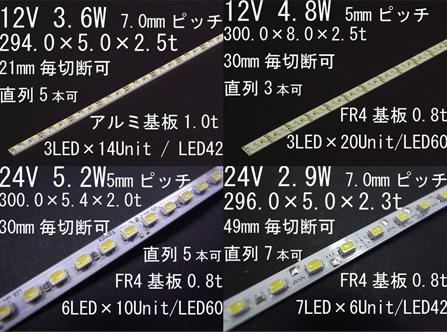 導光板向け LED BAR(バー)エッジライト方式用光源 製品紹介