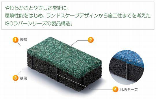 透水性・ノンスリップ性を両立した次世代の舗装材のご紹介