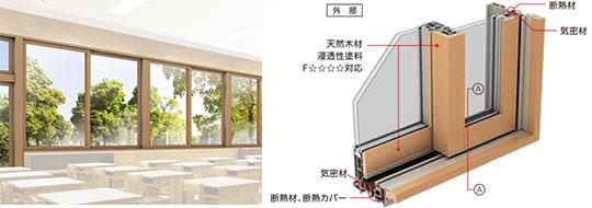 天然木材とアルミ材を組み合わせた高耐候性断熱窓『アルタスウッド ウィンドウ』 製品紹介