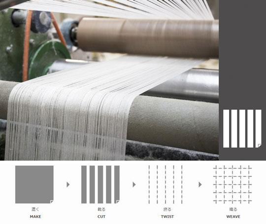 1府2県に渡り地域の技術で作られる和紙織物クロス