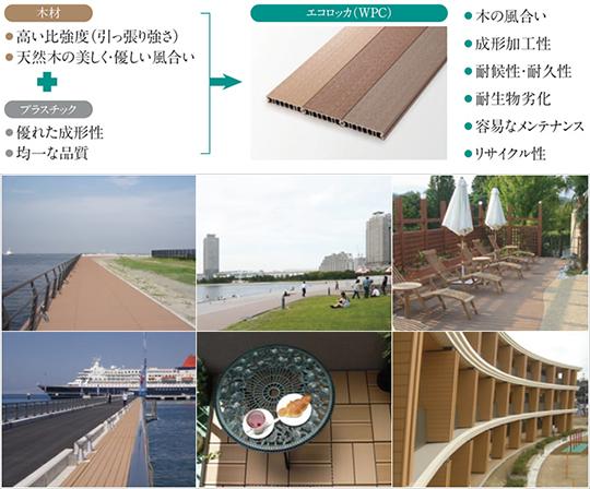 リサイクル・未利用資源を100%利用したエコロジ―建材【エコロッカ】
