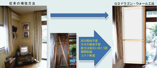 耐震診断・耐震リフォームのエキスパート。暮らしの安全・安心をサポートいたします