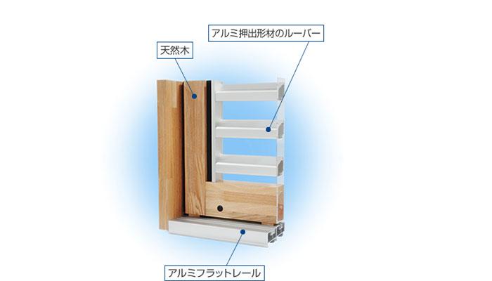 『木・アルミ複合防球格子建具 ボールガード』のご紹介 製品紹介