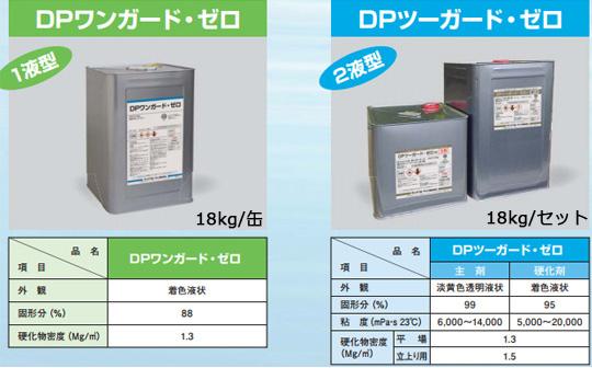 特定化学物質無配合 ウレタン塗膜防水材「ゼロシリーズ」