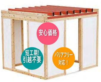 室内設置型耐震シェルター「剛健」の強さの秘密とは・・・