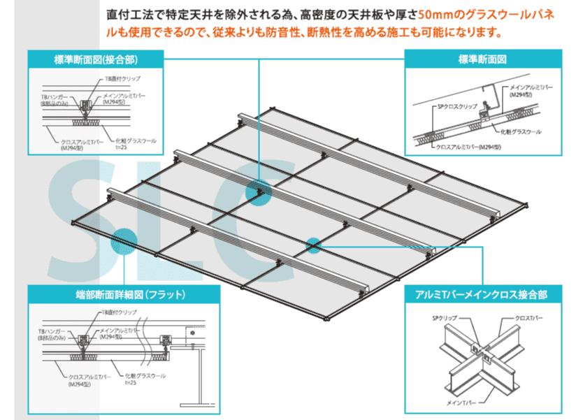 超軽量SLC工法(吊天井・直付天井)