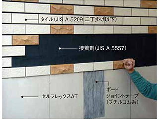 セルフレックスAT<br> 【外装用タイル下地材】
