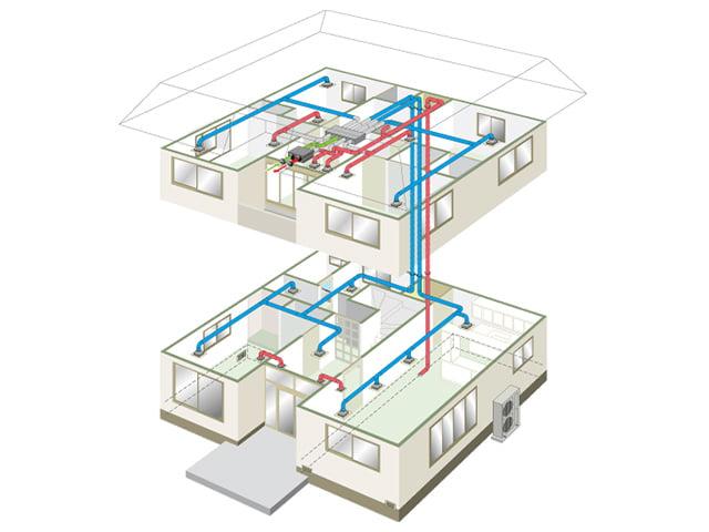 エアフル【AIR FULL】全館24時間換気冷暖房システム