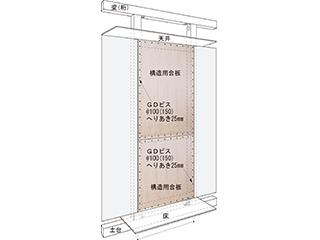 GDウォール 【グランデータ・ドラゴン・ウォール工法】