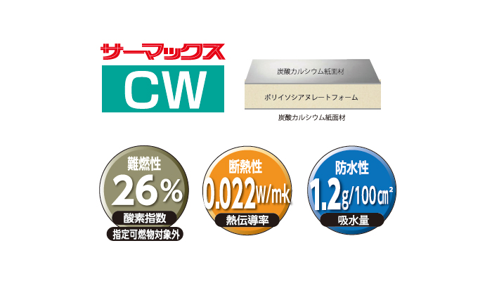 サーマックス【CW】