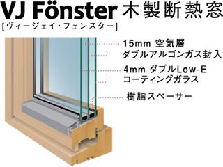 ヴィージェイ・フェンスター 木製断熱窓