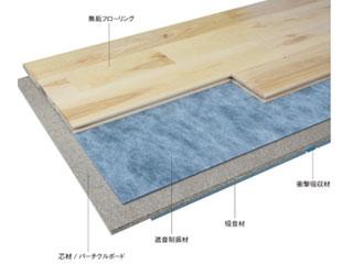無垢床専用遮音下地【防音性機能LL45相当】