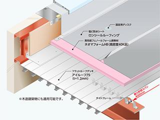 屋根シート防水システムSD-F高断熱仕様