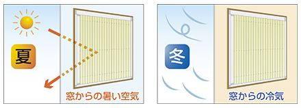 窓用収納スクリーン メタコプリーツシェード
