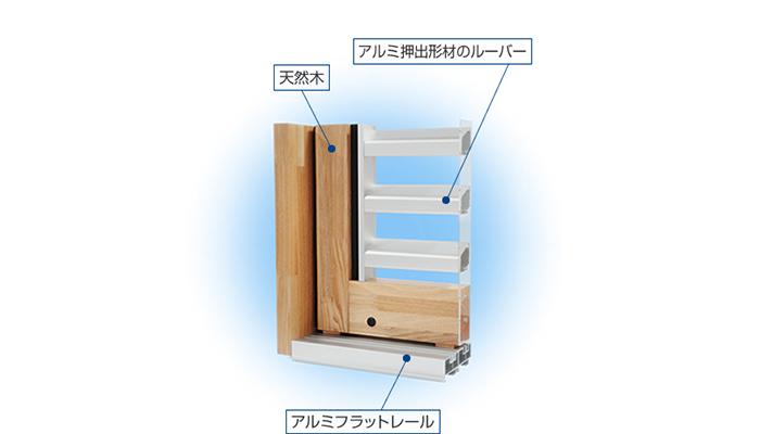 複合防球格子建具【ボールガード】