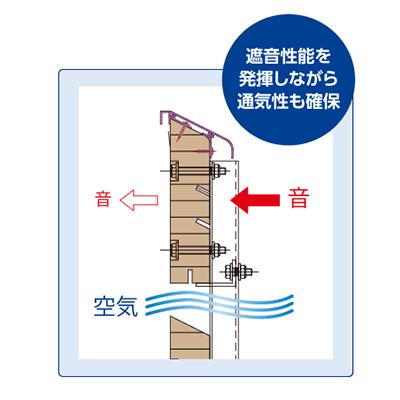 木製消音ルーバー