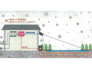 融雪制御システム「SMC-H(スマック)」