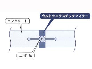 ゴム発泡体コンクリート用伸縮目地材<br> 【ウルトラエラスチックフィラー】