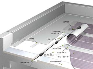太陽電池一体型防水質システム<br> 【サンロイドDNソーラシート】