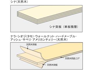 タイトウッド シリーズ HIKIZAI 挽材<br> (天然木積層木口材)