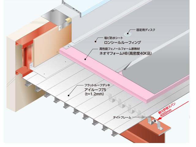 アイルーフ【SD-F高断熱工法】