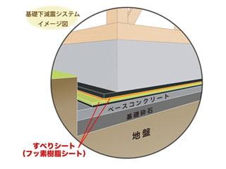 大地震の揺れを大幅にカット!「基礎下減震システム」