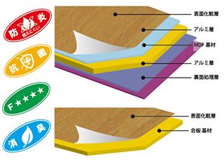 ぼうえんくん(防炎認定製品)3x6・4x8